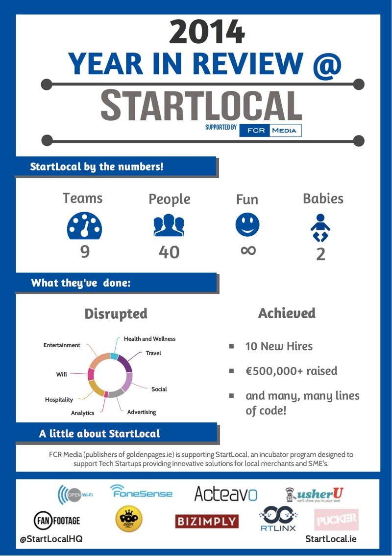 StartLocal Infographic yer in review
